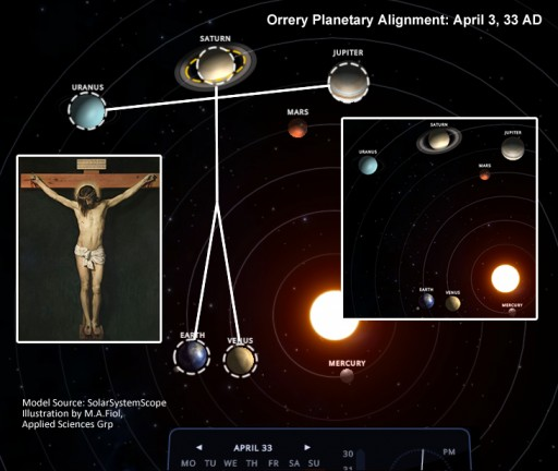 Researcher Claims Discovery of 'Jesus in the Stars'
