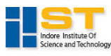 Indore Institute of Science & Technology