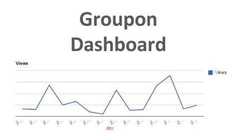 groupon case study harvard