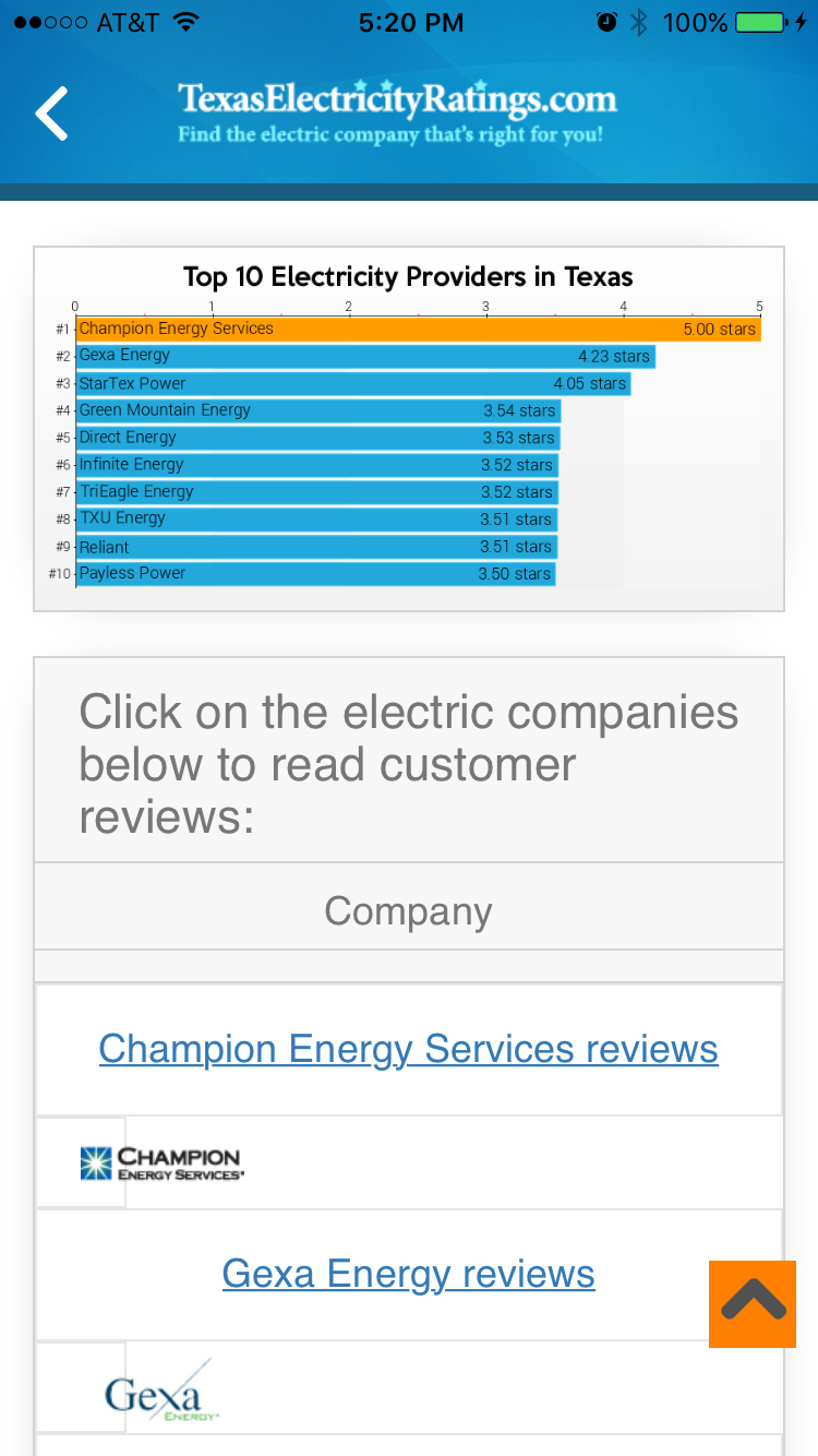 Transparent Commercial Electricity Rates In Texas - Celekt