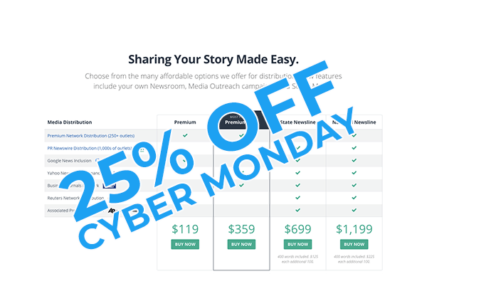 Newswire's 2018 Cyber Monday Deal is Here! - Newswire