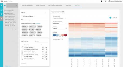 Genialis, Inc. Raises $2.3M Seed Round to Advance Visual Exploration of Genomics Data