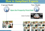 How to JumpStart Global Economy