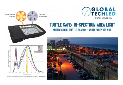 The Worlds First Bi-Spectrum Sea Turtle Safe LED Light Fixture Released by Global Tech LED