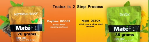 32,000 Overall Reviews, That indicates the Superpower of the MateFit Teatox and Supplemental products.