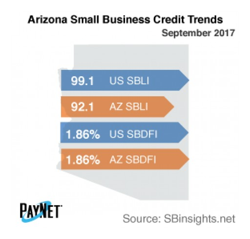 Arizona Small Business Defaults Unchanged in September
