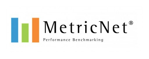 MetricNet Awarded Two Speaking Slots at HDI's 2018 Annual Conference
