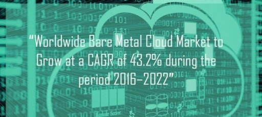 Worldwide Bare Metal Cloud Market to Grow at a CAGR of 43.2% During the Period 2016-2022 to Aggregate $9,150.3 Million by 2022