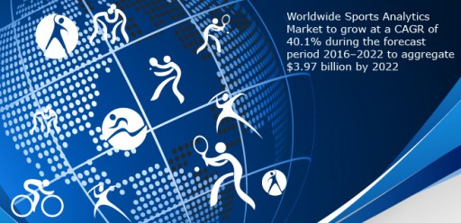 Worldwide Sports Analytics Market to Reach $3.97 Billion by 2022