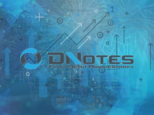 DNotes Global CEO Alan Yong Shares Thoughts on DNotes' Fourth Anniversary