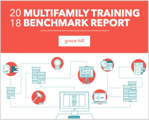 Grace Hill Annual Training Benchmark Survey Reveals Multifamily Industry's Increasing Tech Savvy and Areas of Critical Need