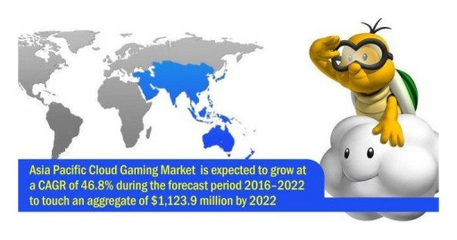Asia Pacific Cloud Gaming Market is Expected to Worth $1,123.9 Million by 2022