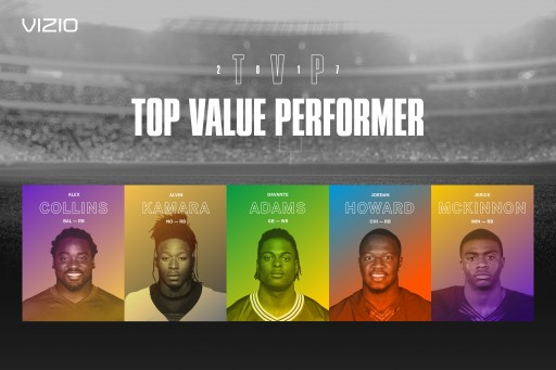 VIZIO Announces Nominees for Top Value Performer Award and Calls on Fans to Vote for Their Favorite Player