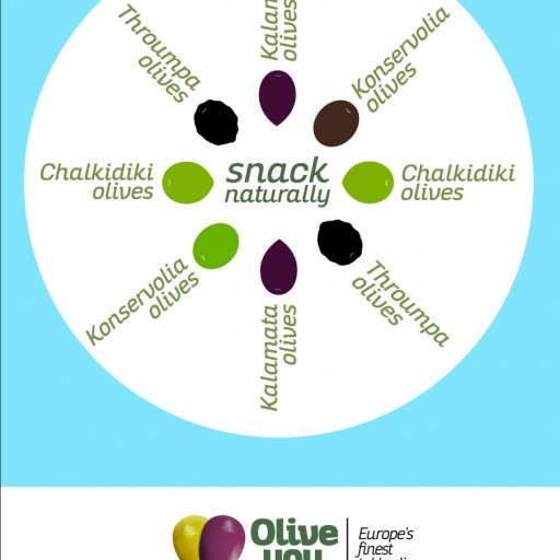 European Olive 'Olive You' Campaign Month in Canada