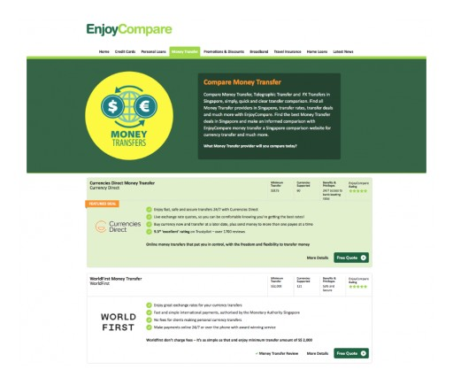 EnjoyCompare Expands Into Money and Telegraphic Transfer Comparison