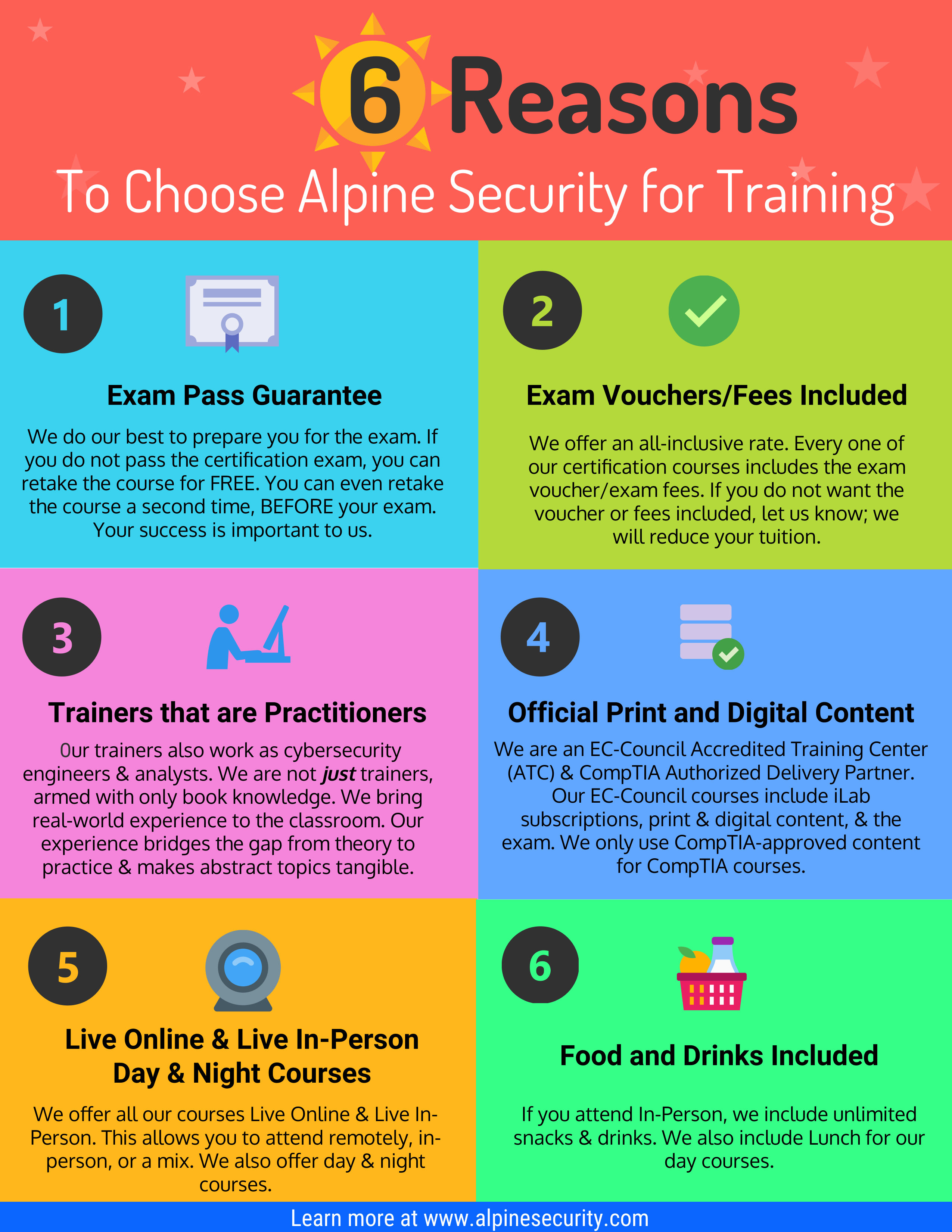 Alpine Unveils Cybersecurity Certification Exam Pass Guarantee